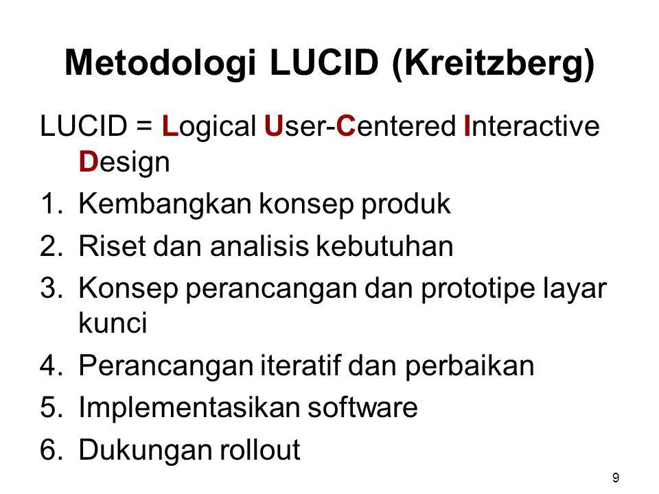 Metodologi LUCID (Kreitzberg) LUCID = Logical User-Centered Interactive Design 1.Kembangkan konsep produk 2.Riset dan analisis kebutuhan 3.Konsep perancangan dan prototipe layar kunci 4.Perancangan iteratif dan perbaikan 5.Implementasikan software 6.Dukungan rollout 9
