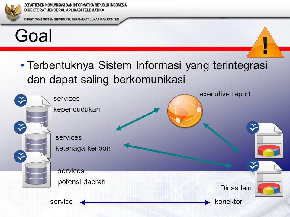 Goal Terbentuknya Sistem Informasi yang terintegrasi dan dapat saling berkomunikasi services kependudukan services ketenaga kerjaan services potensi daerah executive report Dinas lain service konektor
