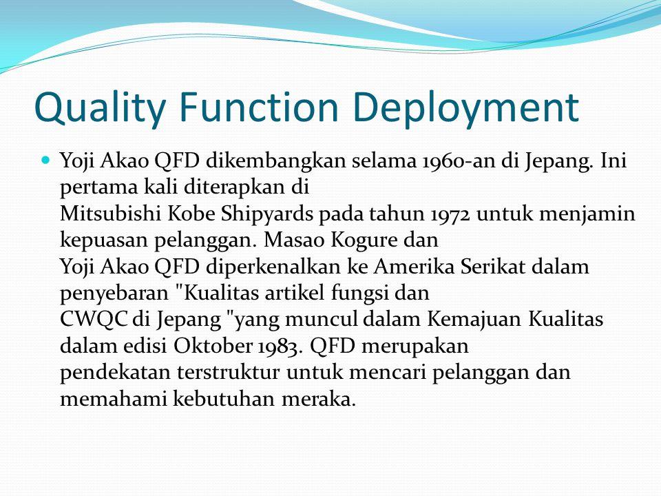 QFD merupakan pendekatan terstruktur untuk mencari pelanggan dan memahami kebutuhan mereka.