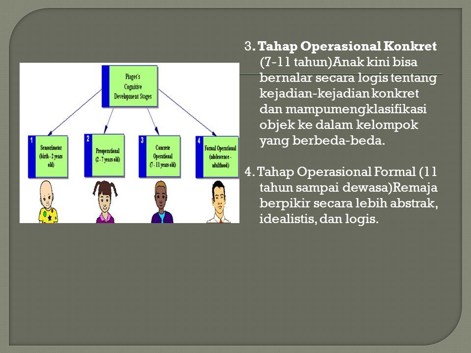 3. Tahap Operasional Konkret (7-11 tahun)Anak kini bisa bernalar secara logis tentang kejadian-kejadian konkret dan mampumengklasifikasi objek ke dala
