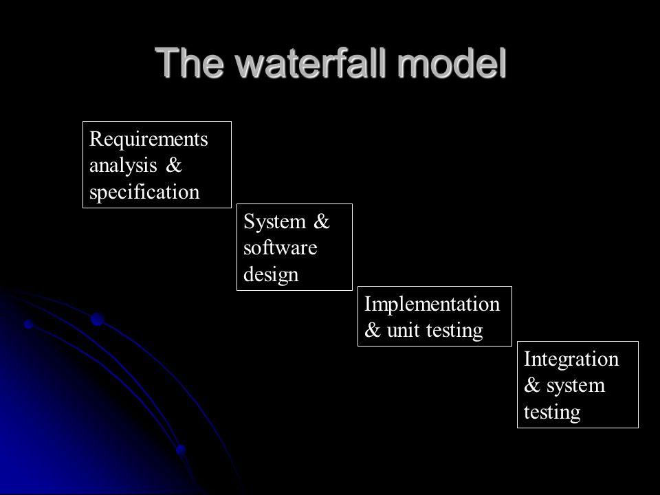 HCI design models Waterfall model Waterfall model The star life cycle model The star life cycle model Rapid prototyping Rapid prototyping