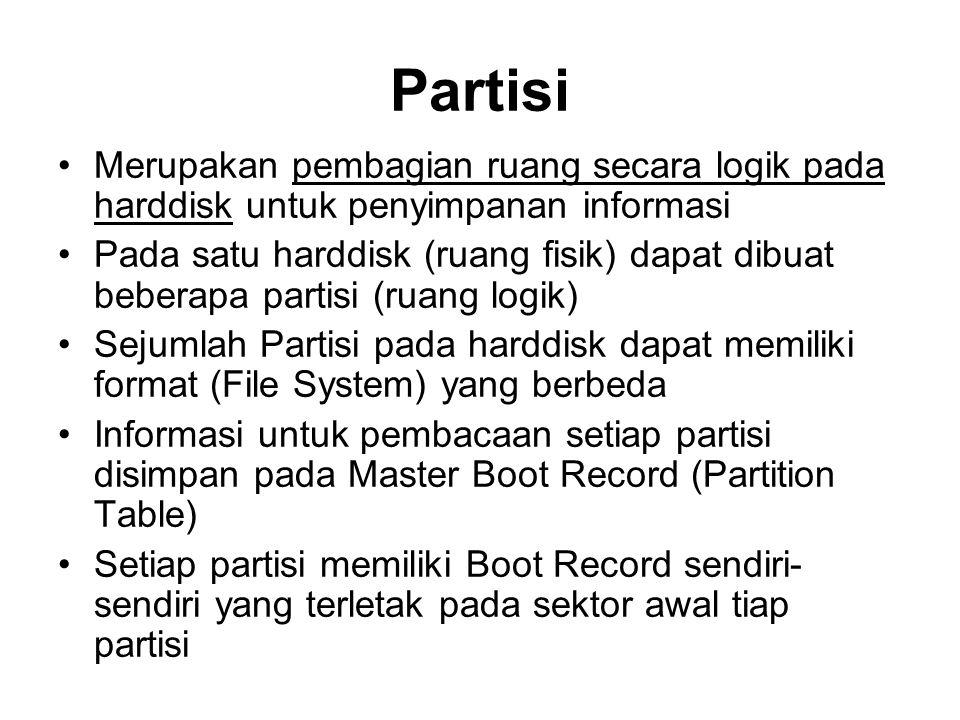 Merupakan pembagian ruang secara logik pada harddisk untuk penyimpanan informasi Pada satu harddisk (ruang fisik) dapat dibuat beberapa partisi (ruang logik) Sejumlah Partisi pada harddisk dapat memiliki format (File System) yang berbeda Informasi untuk pembacaan setiap partisi disimpan pada Master Boot Record (Partition Table) Setiap partisi memiliki Boot Record sendiri- sendiri yang terletak pada sektor awal tiap partisi
