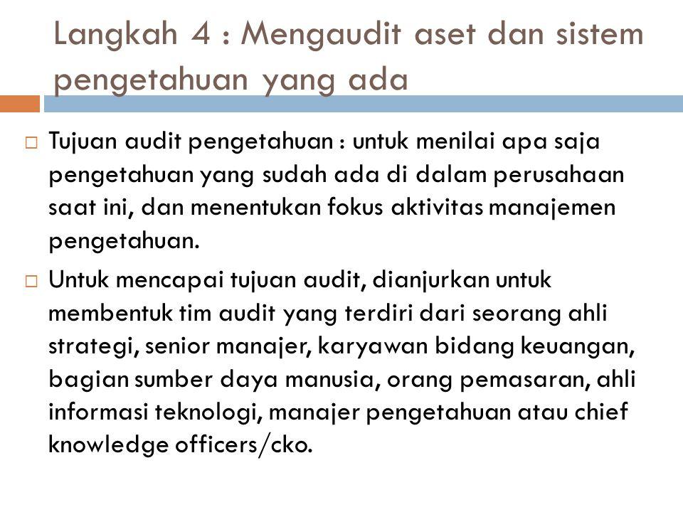 Langkah 4 : Mengaudit aset dan sistem pengetahuan yang ada  Tujuan audit pengetahuan : untuk menilai apa saja pengetahuan yang sudah ada di dalam per