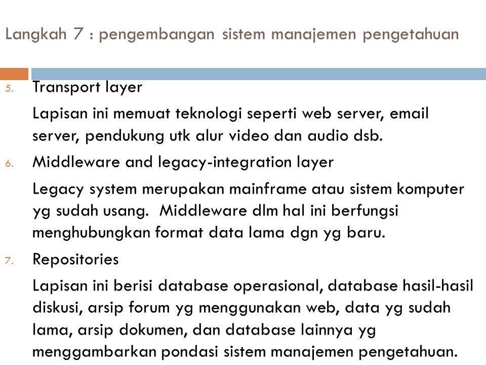 5. Transport layer Lapisan ini memuat teknologi seperti web server, email server, pendukung utk alur video dan audio dsb. 6. Middleware and legacy-int