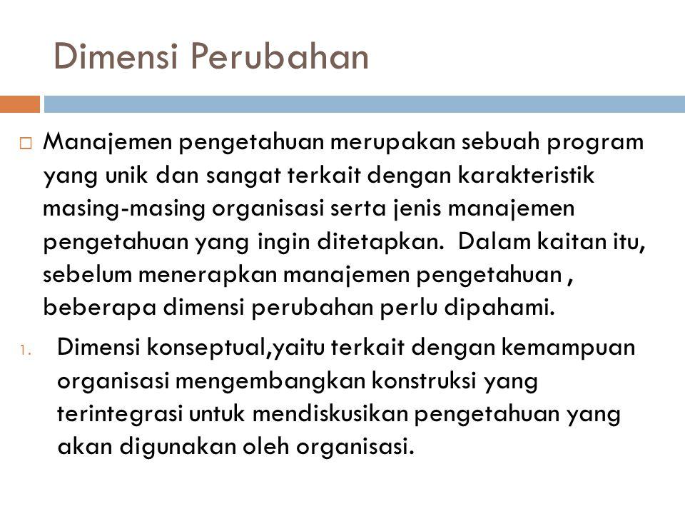 Dimensi Perubahan 2.