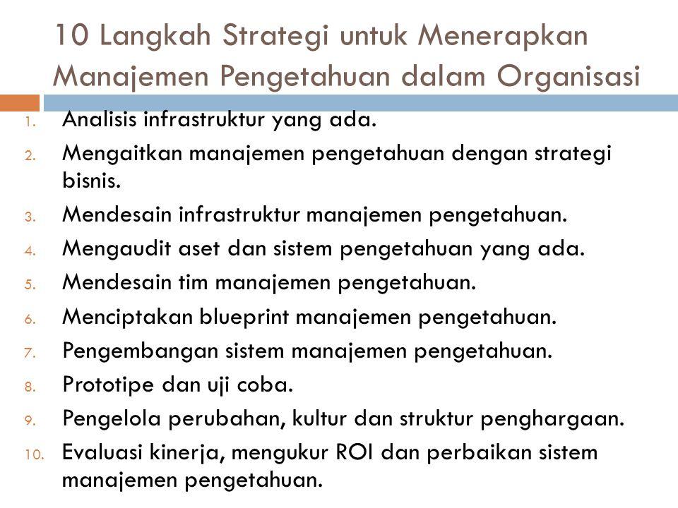 10 Langkah Strategi untuk Menerapkan Manajemen Pengetahuan dalam Organisasi 1. Analisis infrastruktur yang ada. 2. Mengaitkan manajemen pengetahuan de