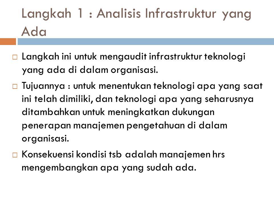 Langkah 1 : Analisis Infrastruktur yang Ada  Langkah ini untuk mengaudit infrastruktur teknologi yang ada di dalam organisasi.  Tujuannya : untuk me