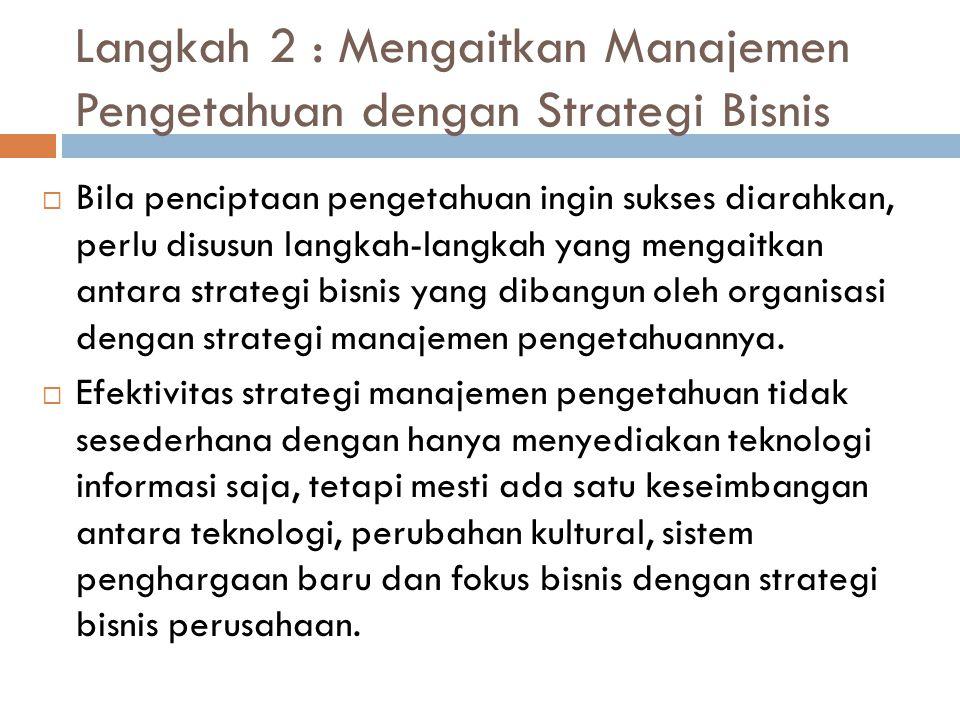 Langkah 2 : Mengaitkan Manajemen Pengetahuan dengan Strategi Bisnis  Bila penciptaan pengetahuan ingin sukses diarahkan, perlu disusun langkah-langka