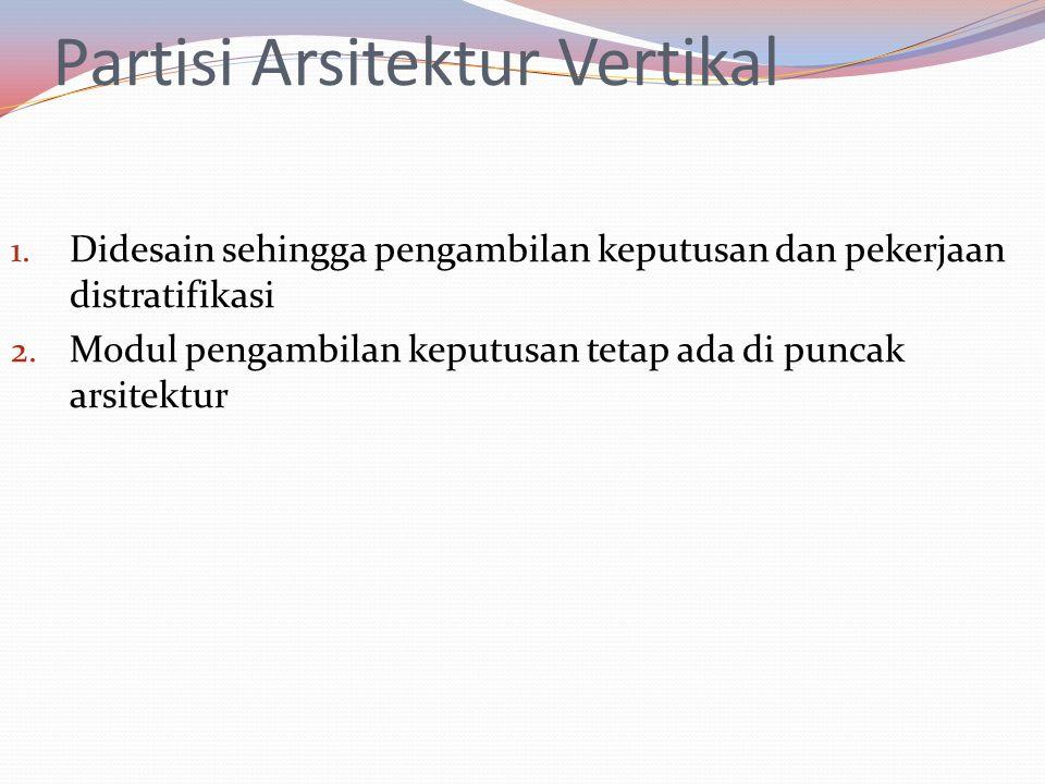Partisi Arsitektur Vertikal 1.