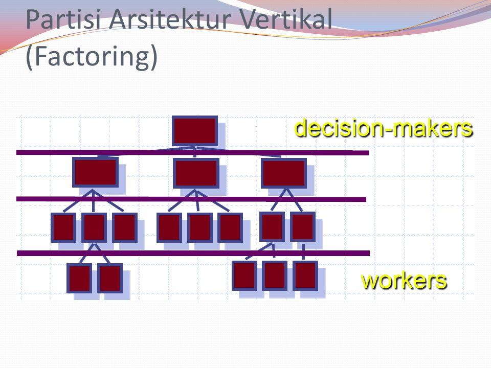 Partisi Arsitektur Vertikal (Factoring)