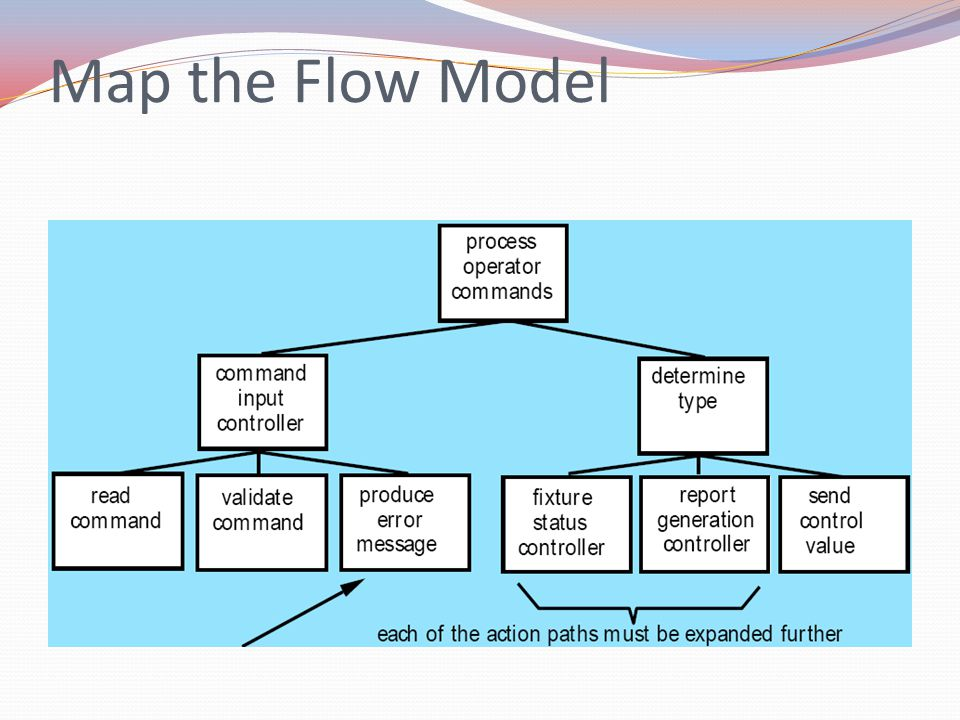 Map the Flow Model