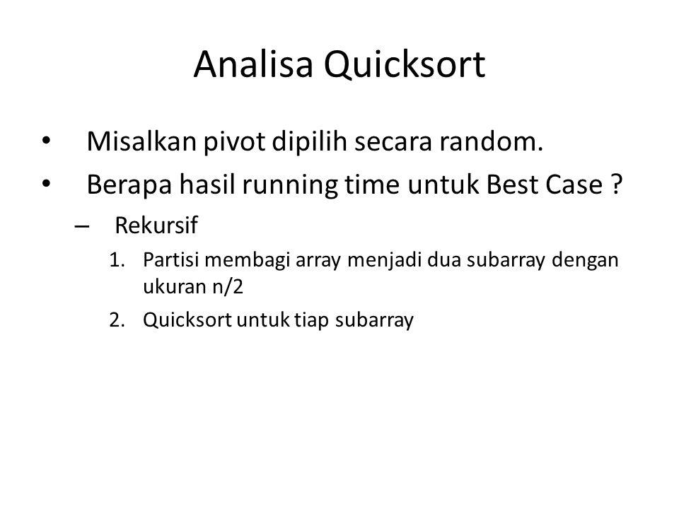 Analisa Quicksort Misalkan pivot dipilih secara random. Berapa hasil running time untuk Best Case ? – Rekursif 1.Partisi membagi array menjadi dua sub