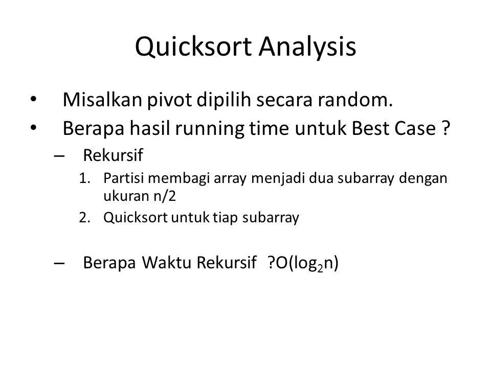 Quicksort Analysis Misalkan pivot dipilih secara random. Berapa hasil running time untuk Best Case ? – Rekursif 1.Partisi membagi array menjadi dua su