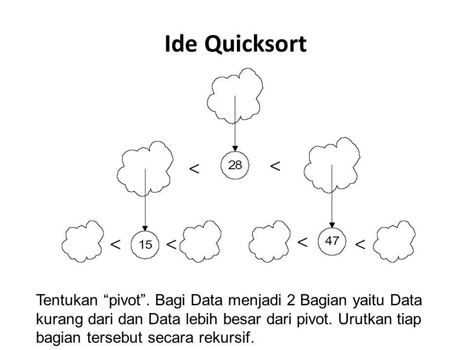 """Ide Quicksort Tentukan """"pivot"""". Bagi Data menjadi 2 Bagian yaitu Data kurang dari dan Data lebih besar dari pivot. Urutkan tiap bagian tersebut secara"""