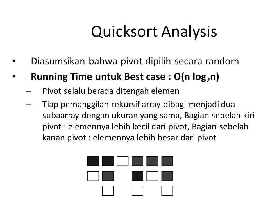 Quicksort Analysis Diasumsikan bahwa pivot dipilih secara random Running Time untuk Best case : O(n log 2 n) – Pivot selalu berada ditengah elemen – T