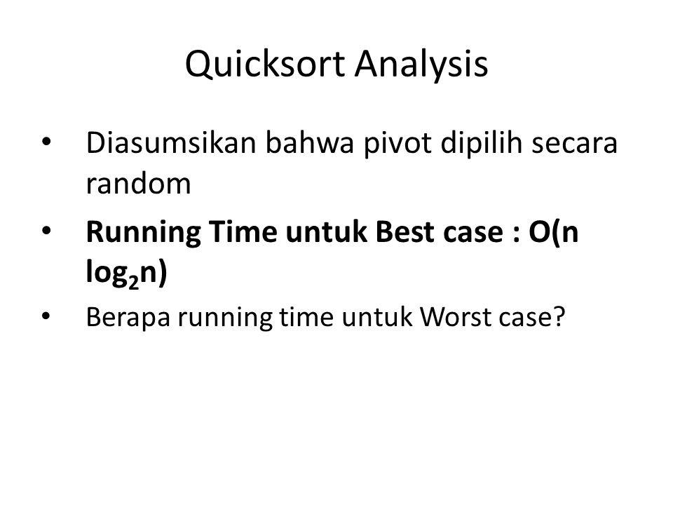 Quicksort Analysis Diasumsikan bahwa pivot dipilih secara random Running Time untuk Best case : O(n log 2 n) Berapa running time untuk Worst case?