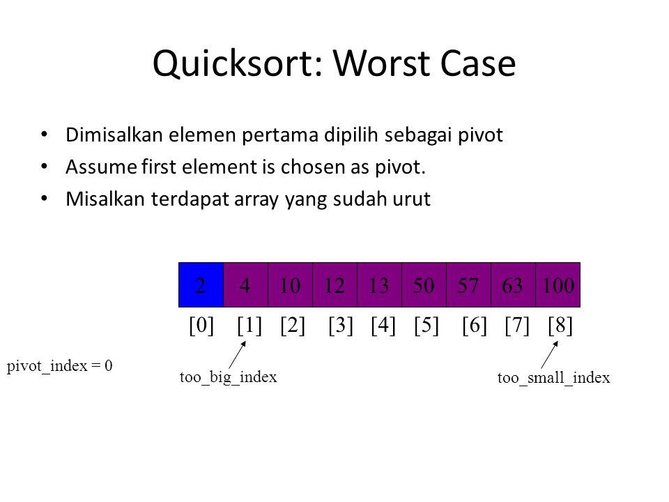 Quicksort: Worst Case Dimisalkan elemen pertama dipilih sebagai pivot Assume first element is chosen as pivot. Misalkan terdapat array yang sudah urut