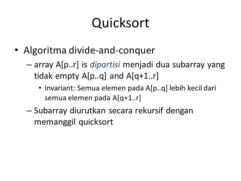 Quicksort Algoritma divide-and-conquer – array A[p..r] is dipartisi menjadi dua subarray yang tidak empty A[p..q] and A[q+1..r] Invariant: Semua eleme