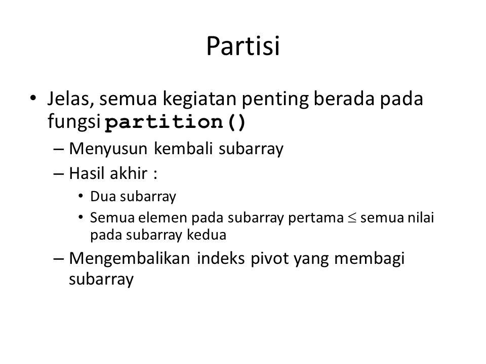 Partisi Jelas, semua kegiatan penting berada pada fungsi partition() – Menyusun kembali subarray – Hasil akhir : Dua subarray Semua elemen pada subarr