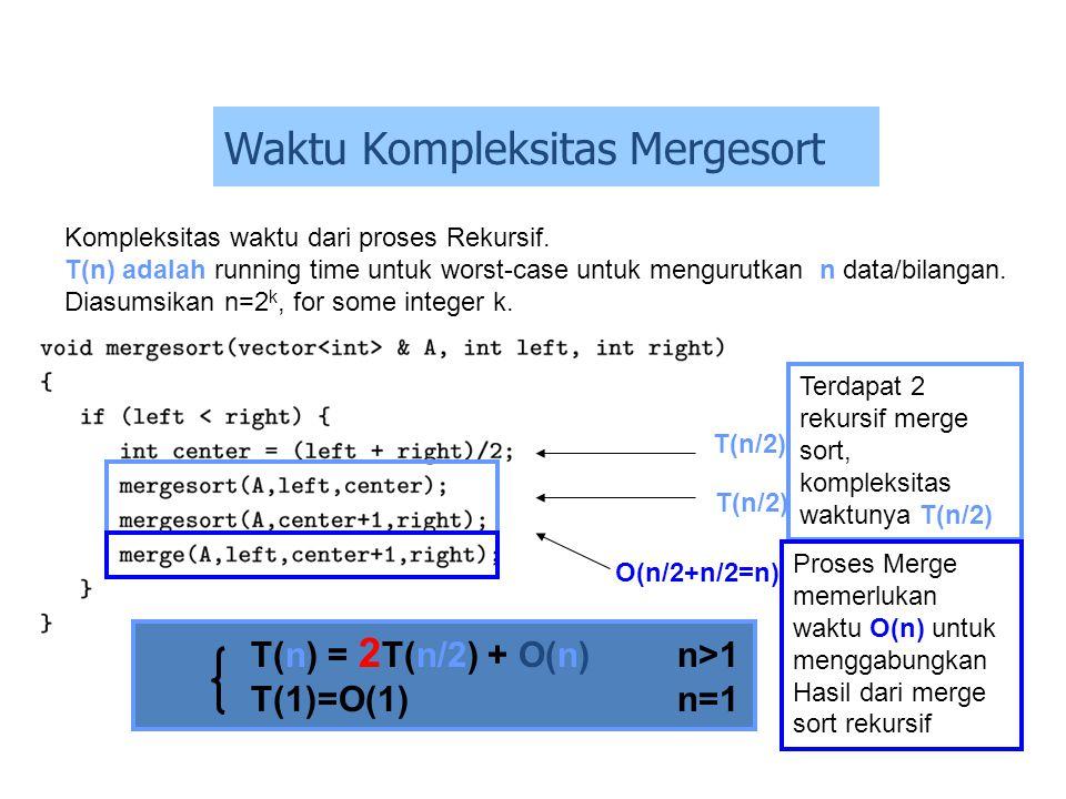 Kompleksitas waktu dari proses Rekursif. T(n) adalah running time untuk worst-case untuk mengurutkan n data/bilangan. Diasumsikan n=2 k, for some inte