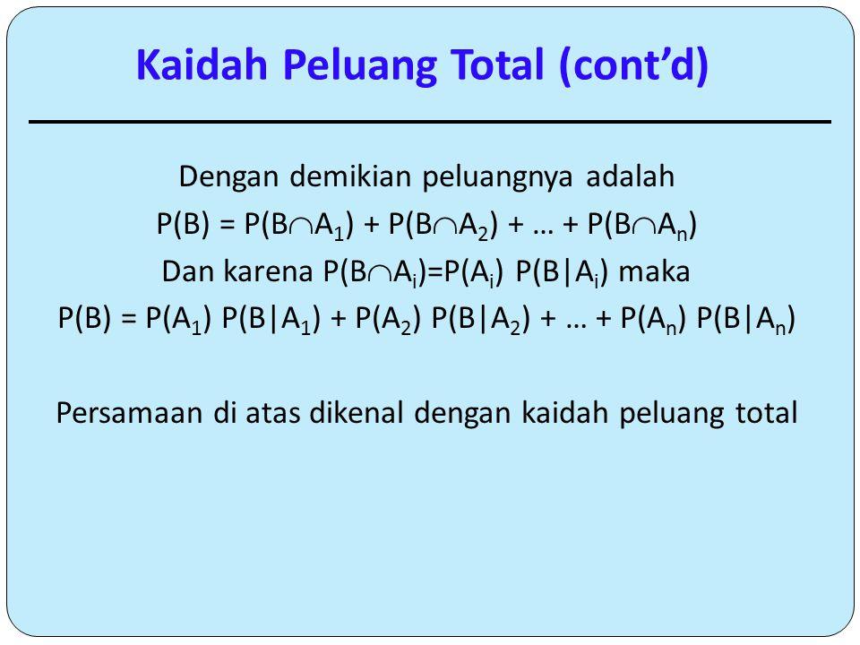 Dengan demikian peluangnya adalah P(B) = P(B  A 1 ) + P(B  A 2 ) + … + P(B  A n ) Dan karena P(B  A i )=P(A i ) P(B|A i ) maka P(B) = P(A 1 ) P(B|