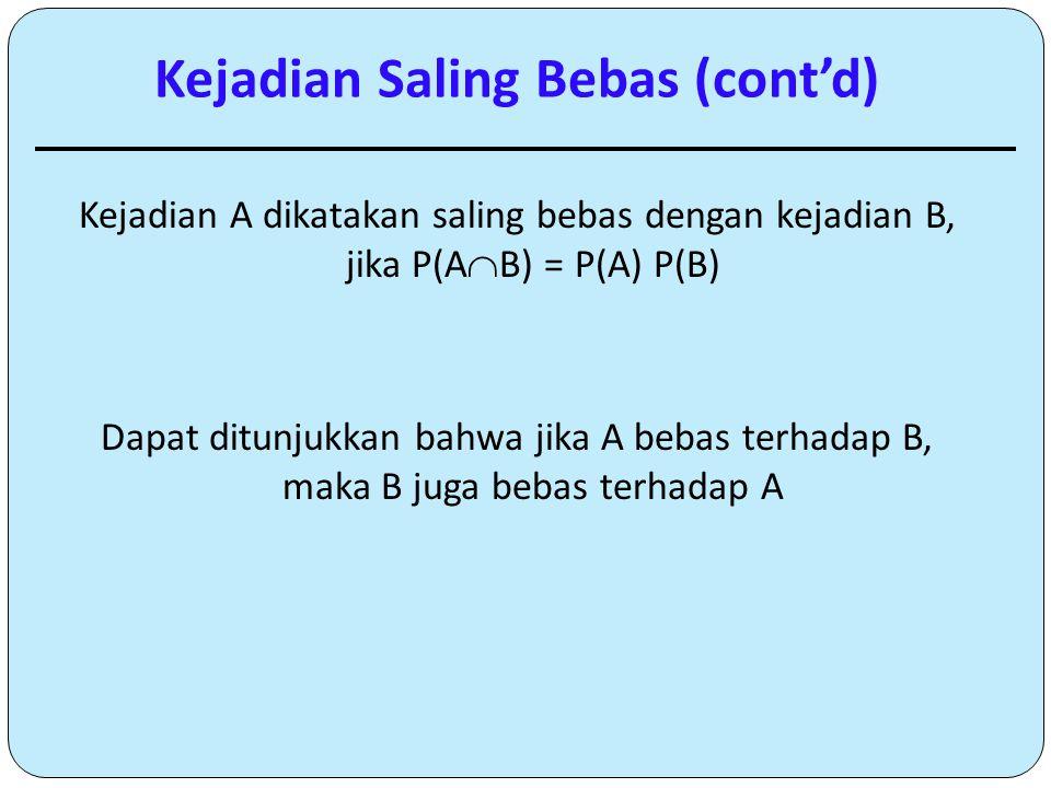Kejadian A dikatakan saling bebas dengan kejadian B, jika P(A  B) = P(A) P(B) Dapat ditunjukkan bahwa jika A bebas terhadap B, maka B juga bebas terh