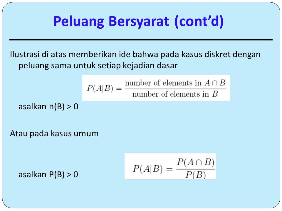 Ilustrasi di atas memberikan ide bahwa pada kasus diskret dengan peluang sama untuk setiap kejadian dasar asalkan n(B) > 0 Atau pada kasus umum asalka