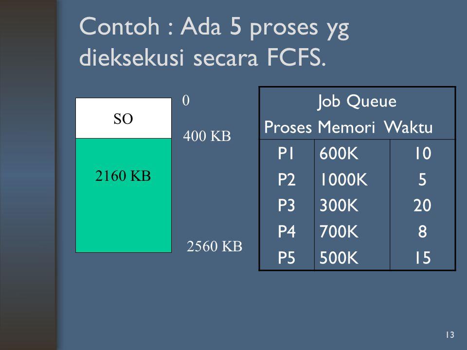 13 Contoh : Ada 5 proses yg dieksekusi secara FCFS. 2160 KB SO 0 400 KB 2560 KB Job Queue Proses Memori Waktu P1 P2 P3 P4 P5 600K 1000K 300K 700K 500K