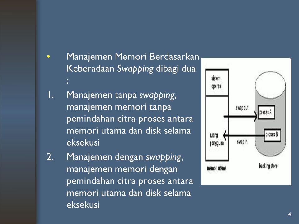 4 Manajemen Memori Berdasarkan Keberadaan Swapping dibagi dua : 1.Manajemen tanpa swapping, manajemen memori tanpa pemindahan citra proses antara memo
