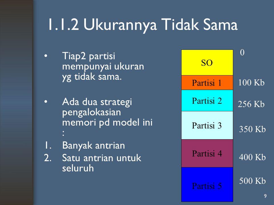 9 1.1.2 Ukurannya Tidak Sama Tiap2 partisi mempunyai ukuran yg tidak sama. Ada dua strategi pengalokasian memori pd model ini : 1.Banyak antrian 2.Sat