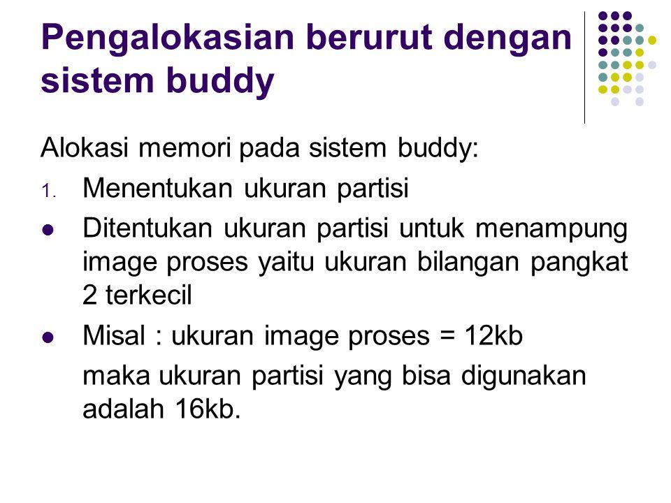 Pengalokasian berurut dengan sistem buddy Alokasi memori pada sistem buddy: 1. Menentukan ukuran partisi Ditentukan ukuran partisi untuk menampung ima