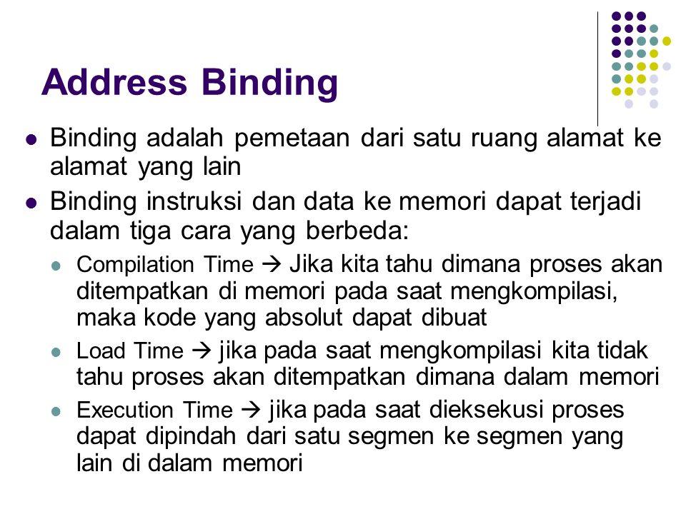 Address Binding Binding adalah pemetaan dari satu ruang alamat ke alamat yang lain Binding instruksi dan data ke memori dapat terjadi dalam tiga cara yang berbeda: Compilation Time  Jika kita tahu dimana proses akan ditempatkan di memori pada saat mengkompilasi, maka kode yang absolut dapat dibuat Load Time  jika pada saat mengkompilasi kita tidak tahu proses akan ditempatkan dimana dalam memori Execution Time  jika pada saat dieksekusi proses dapat dipindah dari satu segmen ke segmen yang lain di dalam memori