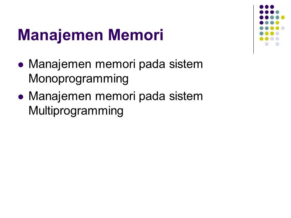Manajemen Memori Manajemen memori pada sistem Monoprogramming Manajemen memori pada sistem Multiprogramming