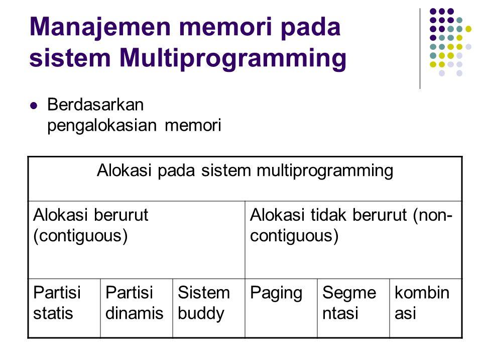 Manajemen memori pada sistem Multiprogramming Berdasarkan pengalokasian memori Alokasi pada sistem multiprogramming Alokasi berurut (contiguous) Alokasi tidak berurut (non- contiguous) Partisi statis Partisi dinamis Sistem buddy PagingSegme ntasi kombin asi