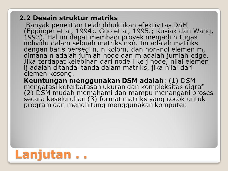 Lanjutan.. 2.2 Desain struktur matriks Banyak penelitian telah dibuktikan efektivitas DSM (Eppinger et al, 1994;. Guo et al, 1995.; Kusiak dan Wang, 1