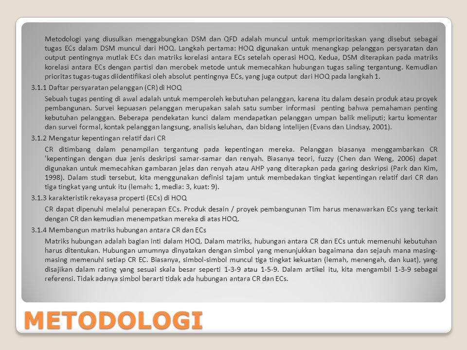 METODOLOGI Metodologi yang diusulkan menggabungkan DSM dan QFD adalah muncul untuk memprioritaskan yang disebut sebagai tugas ECs dalam DSM muncul dar