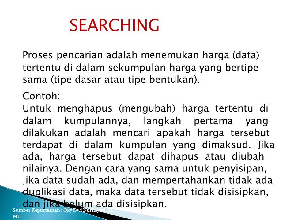 SEARCHING Proses pencarian adalah menemukan harga (data) tertentu di dalam sekumpulan harga yang bertipe sama (tipe dasar atau tipe bentukan).