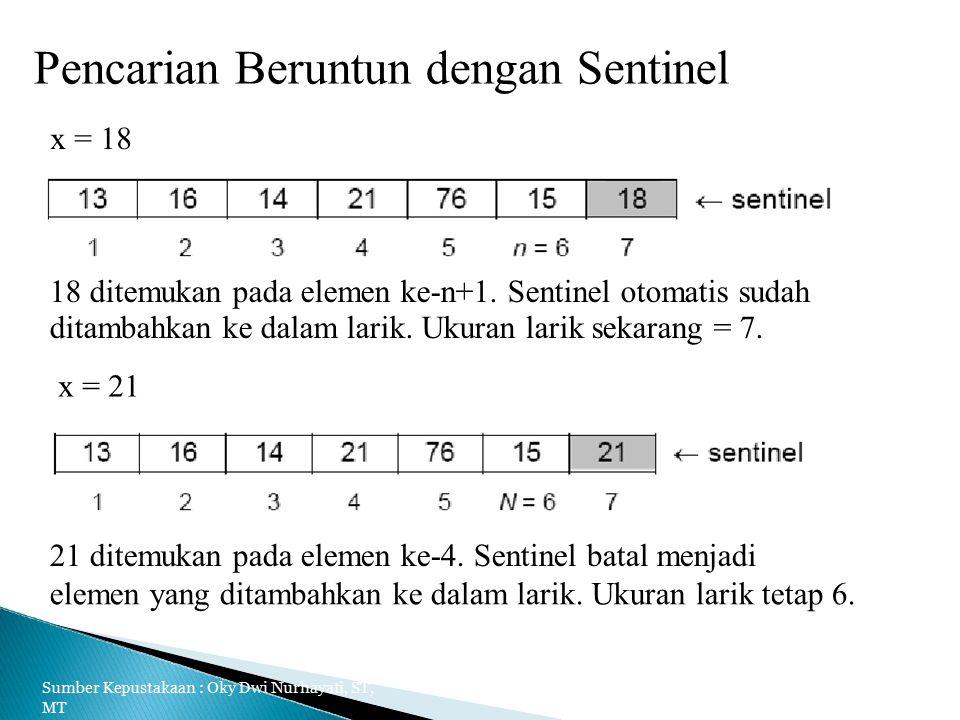 Pencarian Beruntun dengan Sentinel x = 18 18 ditemukan pada elemen ke-n+1.