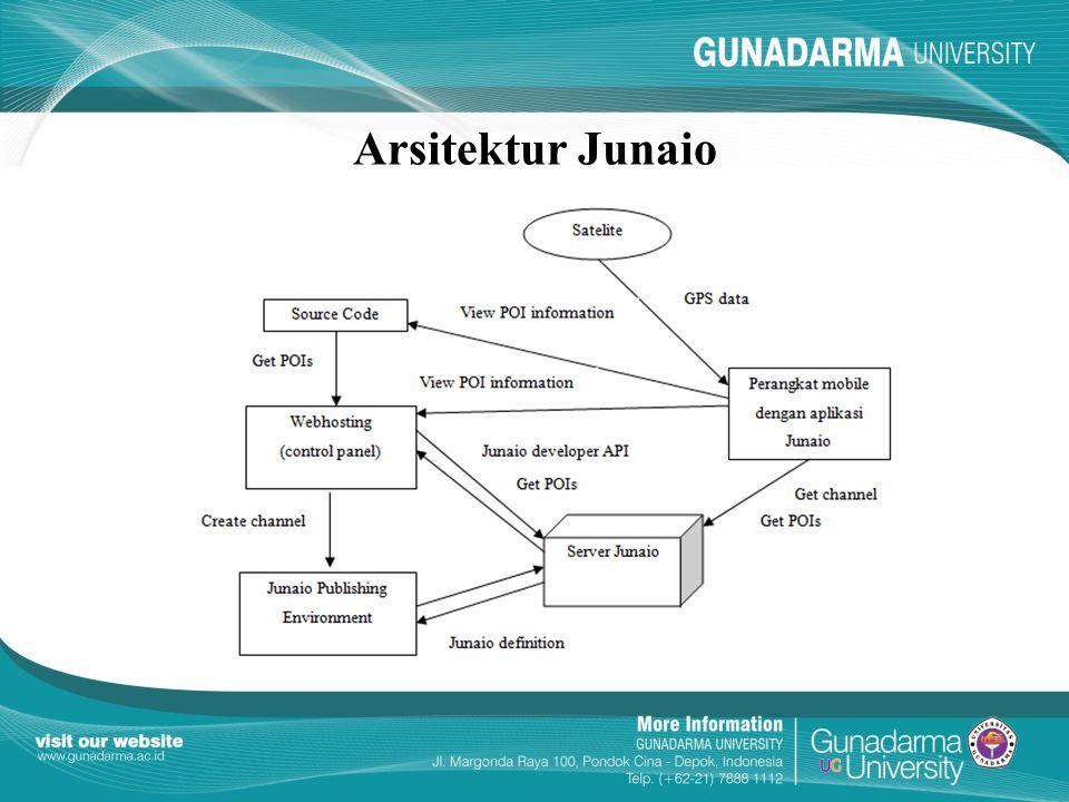 Arsitektur Junaio