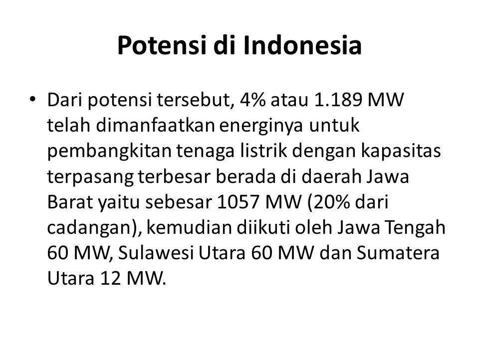 Potensi di Indonesia Dari potensi tersebut, 4% atau 1.189 MW telah dimanfaatkan energinya untuk pembangkitan tenaga listrik dengan kapasitas terpasang terbesar berada di daerah Jawa Barat yaitu sebesar 1057 MW (20% dari cadangan), kemudian diikuti oleh Jawa Tengah 60 MW, Sulawesi Utara 60 MW dan Sumatera Utara 12 MW.