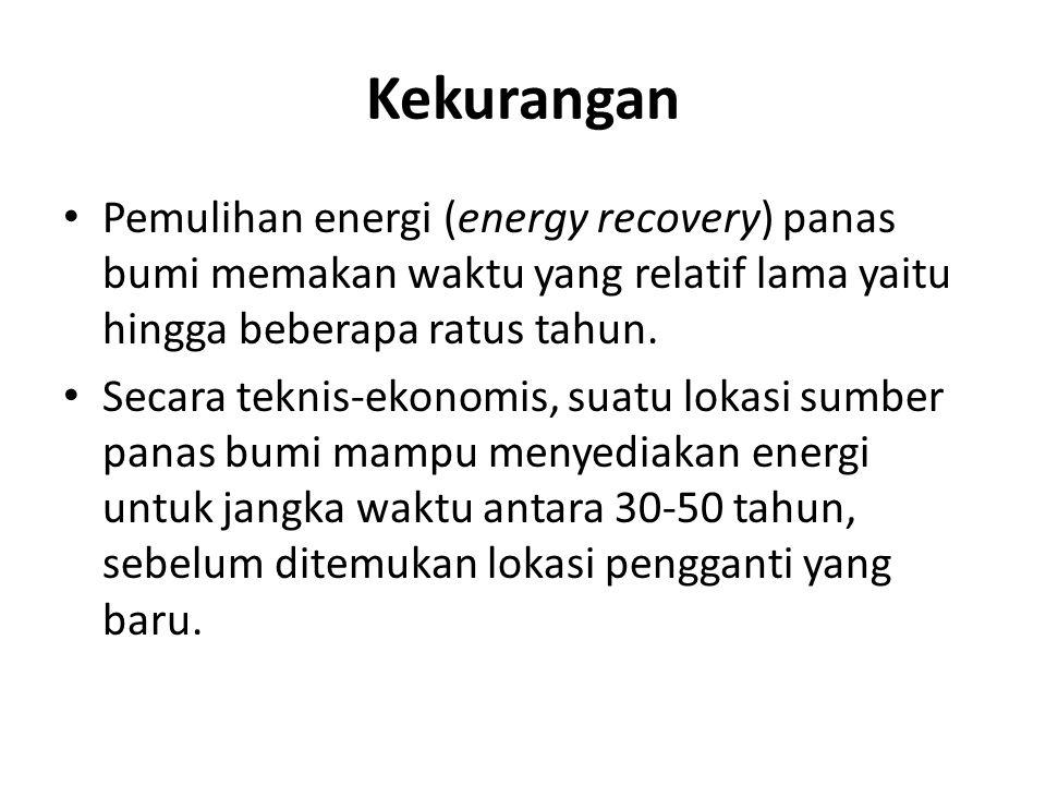 Kekurangan Pemulihan energi (energy recovery) panas bumi memakan waktu yang relatif lama yaitu hingga beberapa ratus tahun.