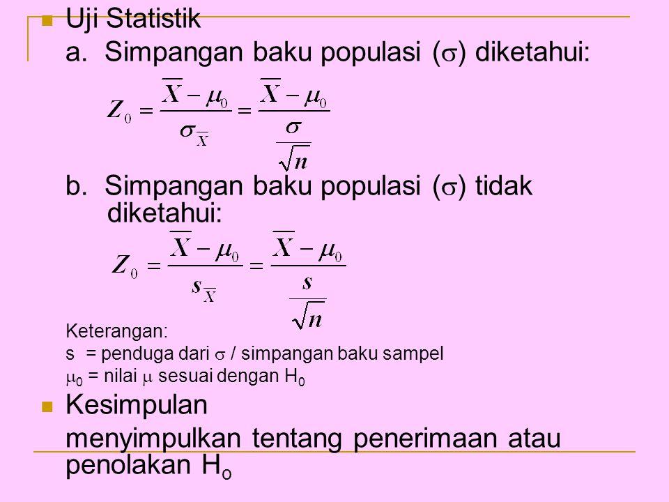 Uji Statistik a. Simpangan baku populasi (  ) diketahui: b. Simpangan baku populasi (  ) tidak diketahui: Keterangan: s = penduga dari  / simpangan