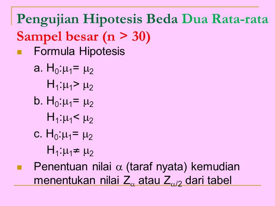 Pengujian Hipotesis Beda Dua Rata-rata Sampel besar (n > 30) Formula Hipotesis a. H 0 :  1 =  2 H 1 :  1 >  2 b. H 0 :  1 =  2 H 1 :  1 <  2 c