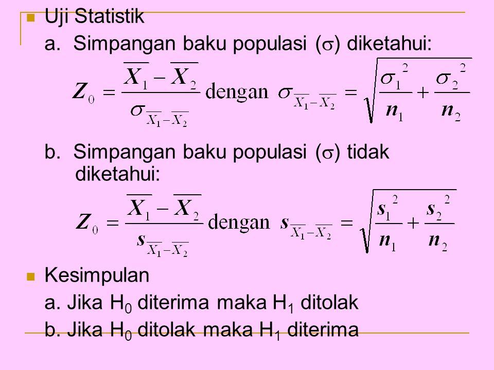 Uji Statistik a. Simpangan baku populasi (  ) diketahui: b. Simpangan baku populasi (  ) tidak diketahui: Kesimpulan a. Jika H 0 diterima maka H 1 d