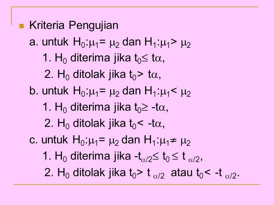 Kriteria Pengujian a. untuk H 0 :  1 =  2 dan H 1 :  1 >  2 1. H 0 diterima jika t 0 ≤ t , 2. H 0 ditolak jika t 0 > t , b. untuk H 0 :  1 = 