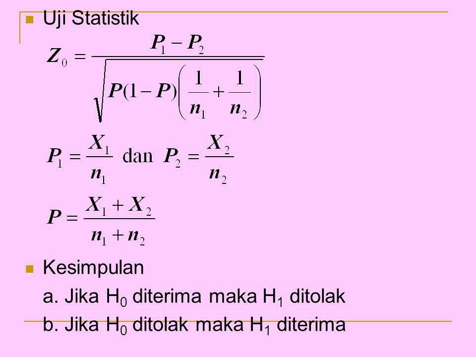 Uji Statistik Kesimpulan a. Jika H 0 diterima maka H 1 ditolak b. Jika H 0 ditolak maka H 1 diterima