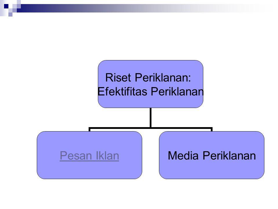 Riset Media Periklanan 7.