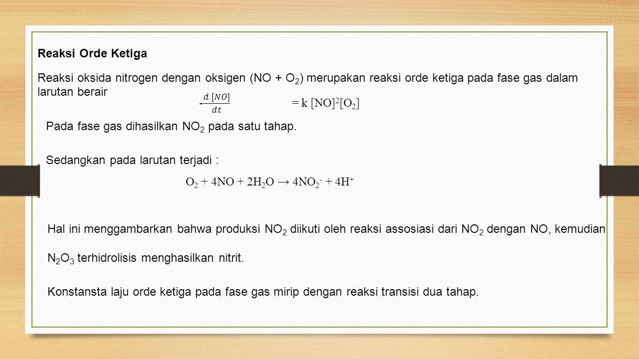 Reaksi Orde Ketiga Reaksi oksida nitrogen dengan oksigen (NO + O 2 ) merupakan reaksi orde ketiga pada fase gas dalam larutan berair Pada fase gas dihasilkan NO 2 pada satu tahap.