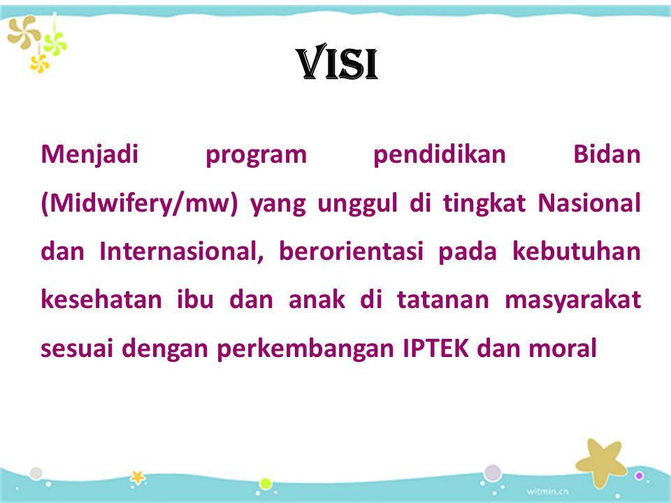 VISI Menjadi program pendidikan Bidan (Midwifery/mw) yang unggul di tingkat Nasional dan Internasional, berorientasi pada kebutuhan kesehatan ibu dan anak di tatanan masyarakat sesuai dengan perkembangan IPTEK dan moral