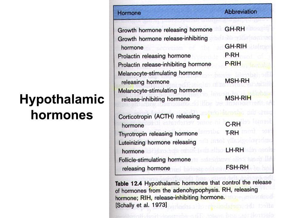 Hypothalamic hormones